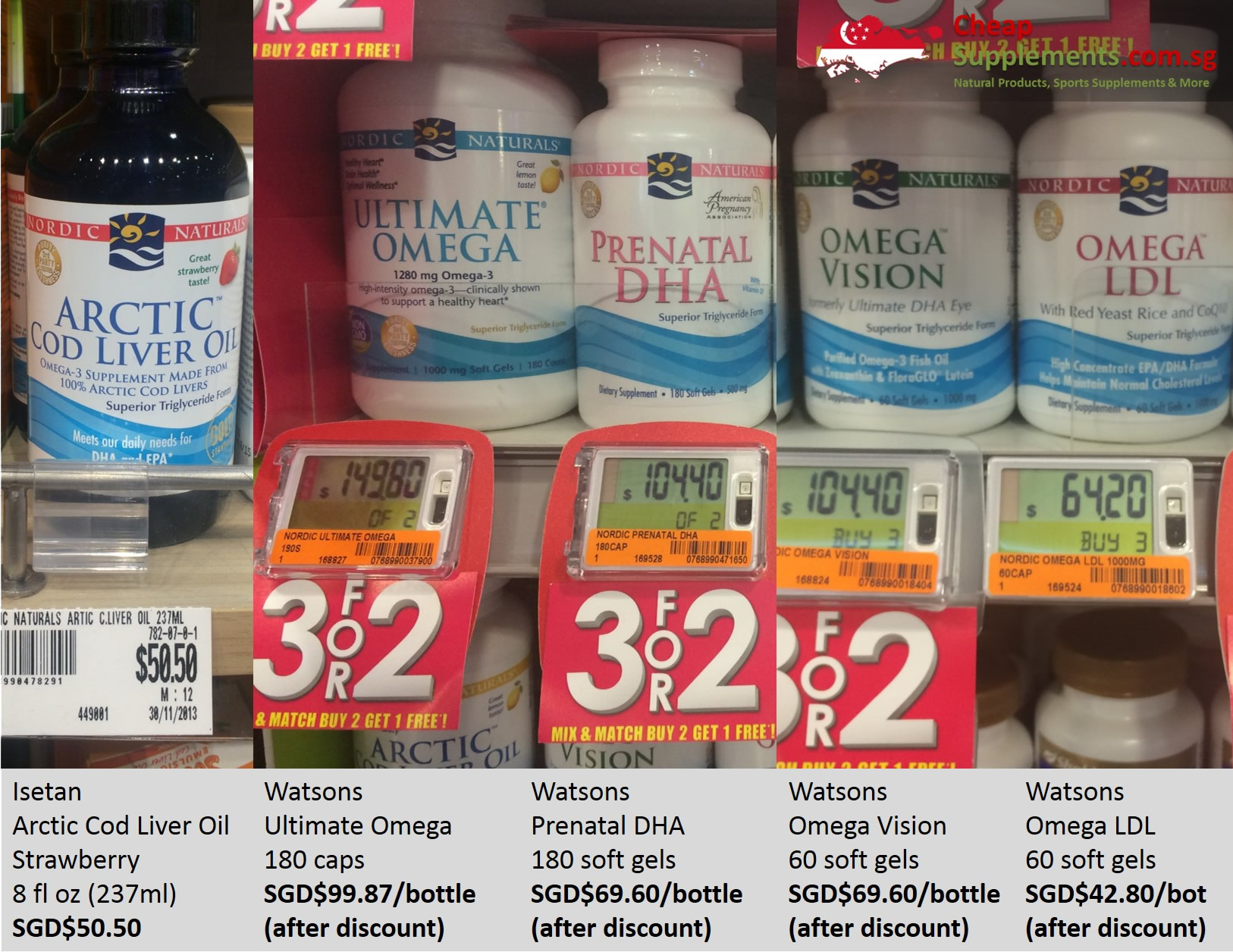Nordic Naturals Singapore Where To Buy And Save Cheapsupplements Arctic Cod Liver Oil Softgels Lemon Prices For Comparisons Sake Here Are Some Products That Can Be Found Around Click Enlarge It